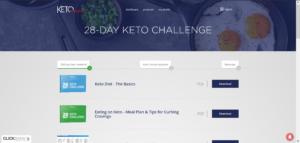 28 Day Keto Challenge Dashboard